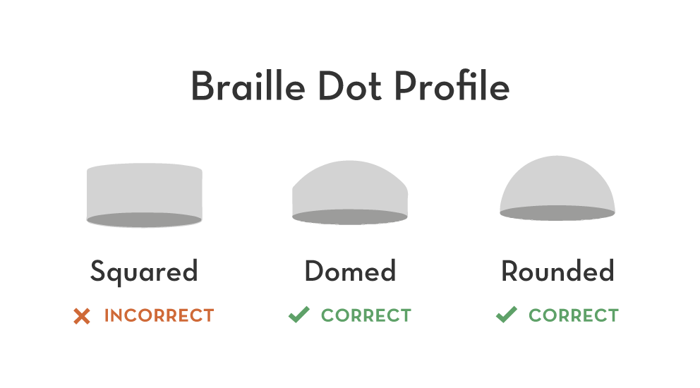 Braille dot profiles
