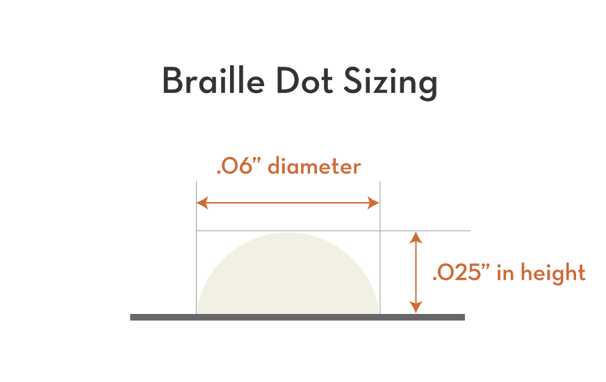 Braille Dot Sizing