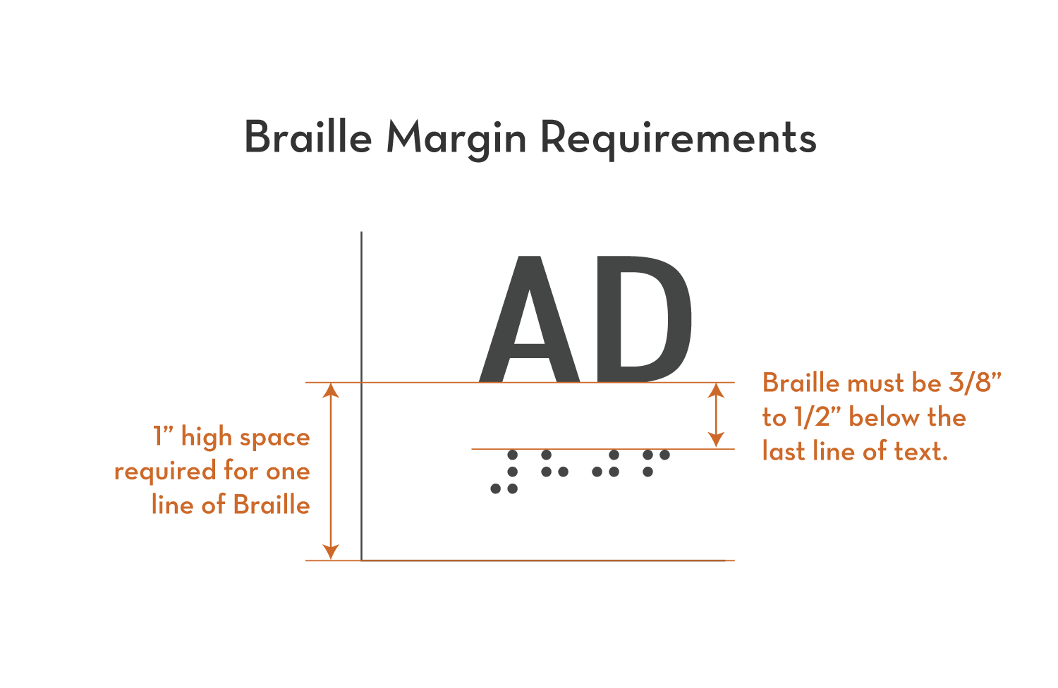 Braille Margin Requirements for ADA Signage