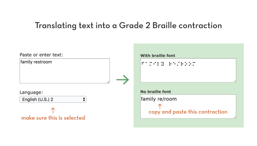 Translating text into a grade 2 braille contraction