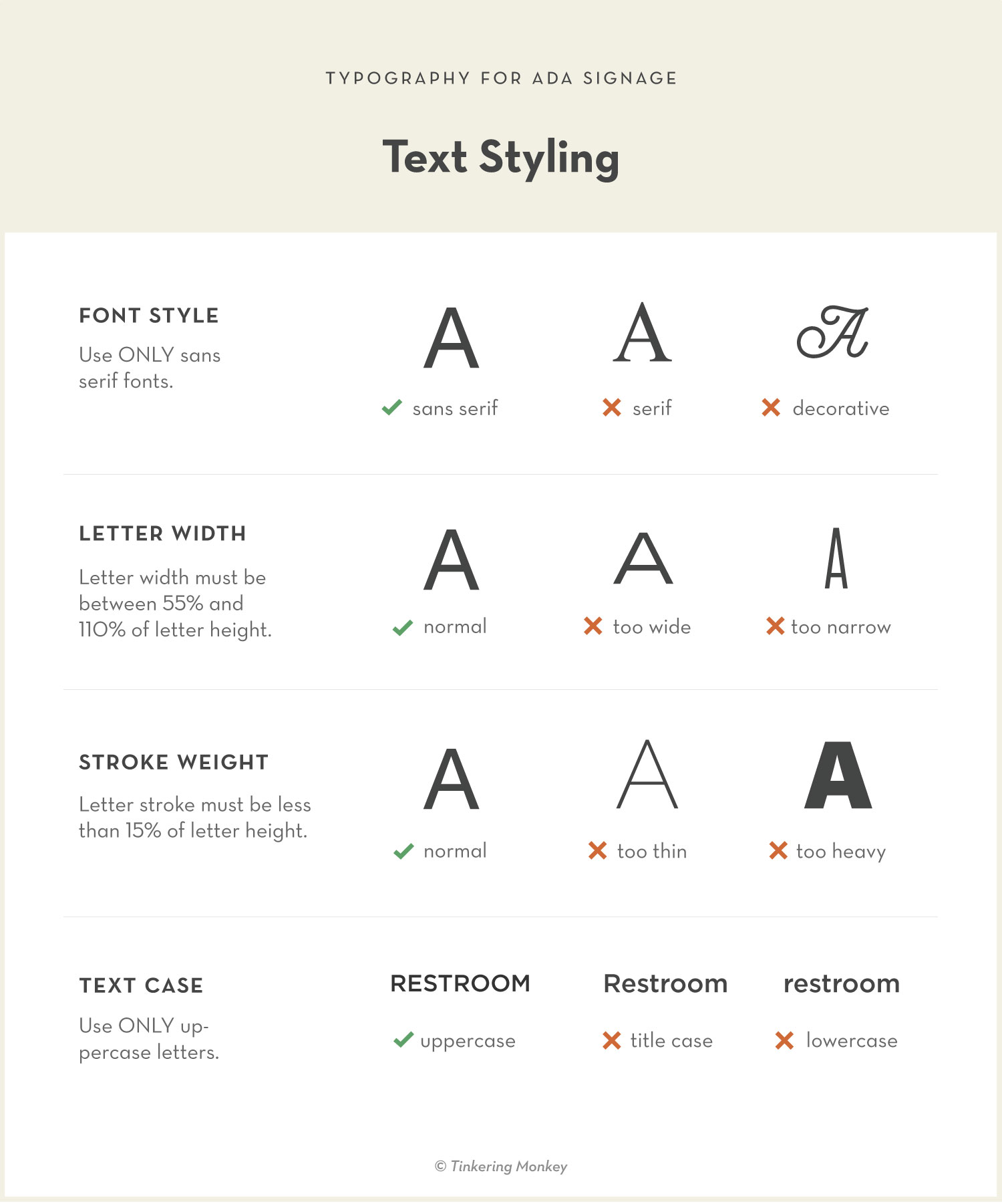 Infographic of fonts for ADA compliant signs