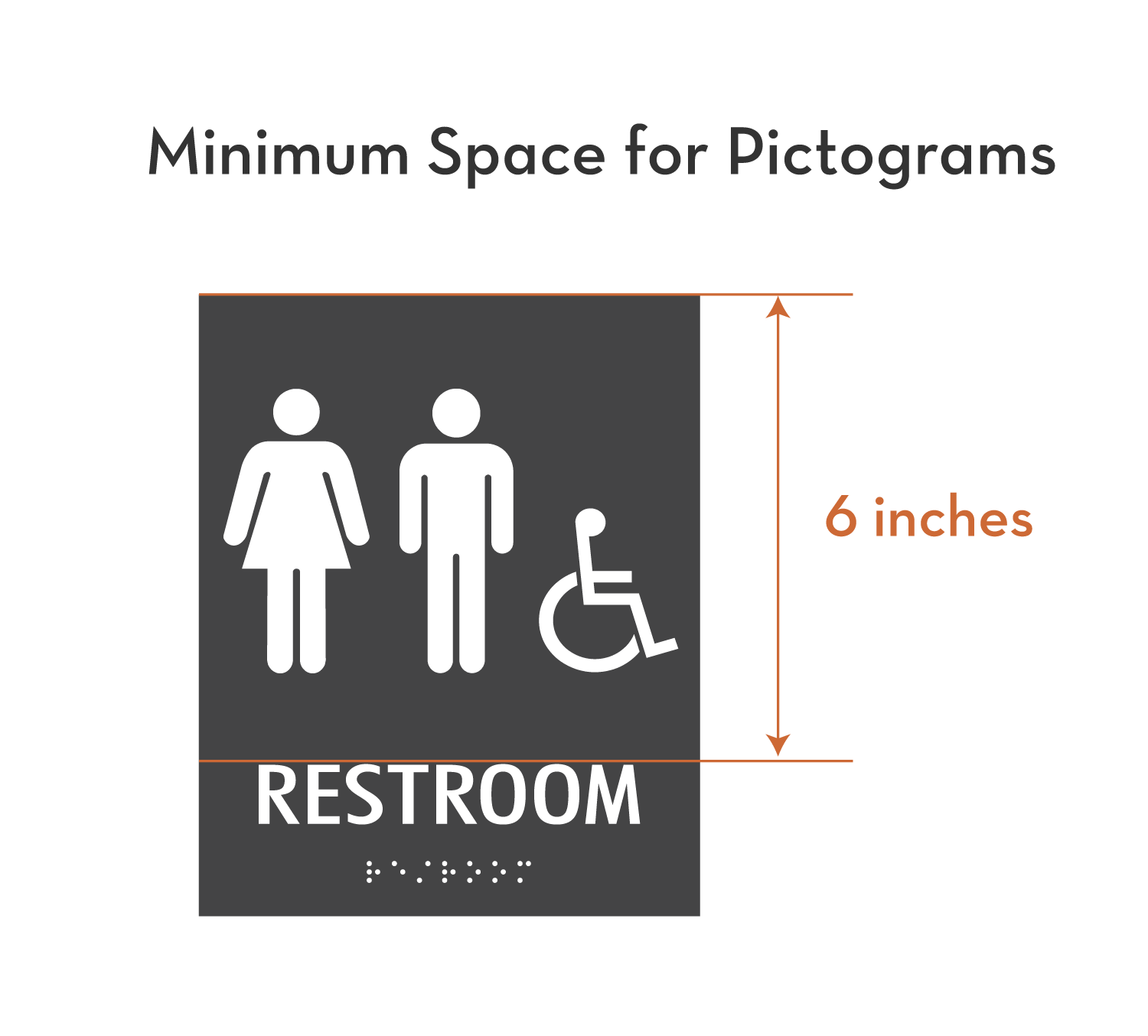 Minimum space dimensions for pictograms on ADA signs